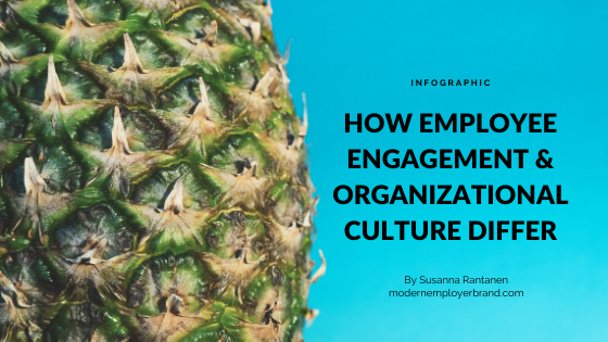 Organizational Culture vs employee engagement by Susanna Rantanen