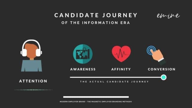 Candidate journey of the information era