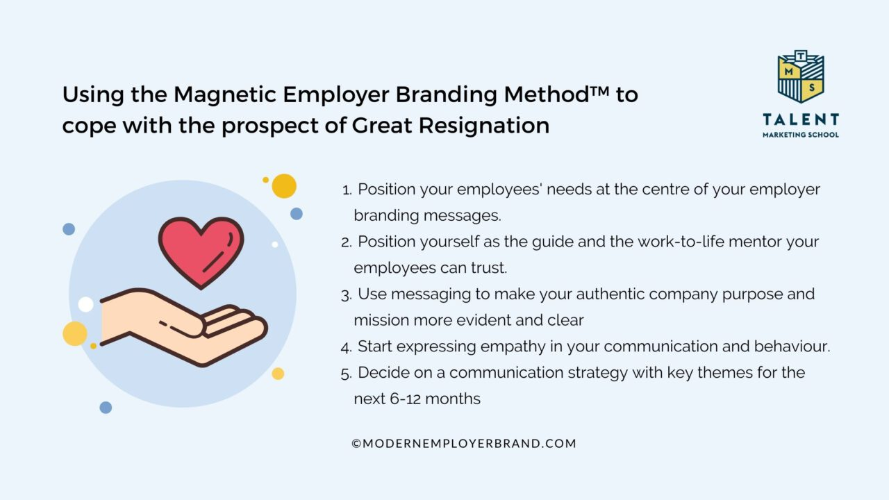 Image summarizing the 5 points in how building the modern employer brand can help in coping with the great resignation