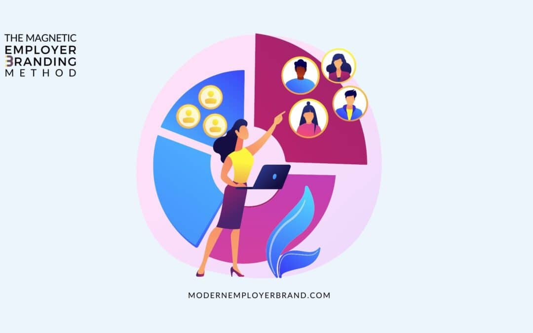 The concept of strategically elementary roles in modern employer branding